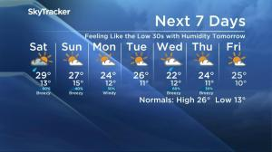 Saskatoon weather outlook – July 29